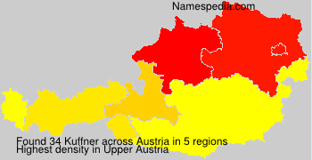 Surname Kuffner in Austria