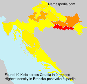 Surname Kicic in Croatia