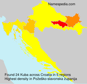 Surname Kuba in Croatia