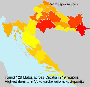 Surname Matos in Croatia