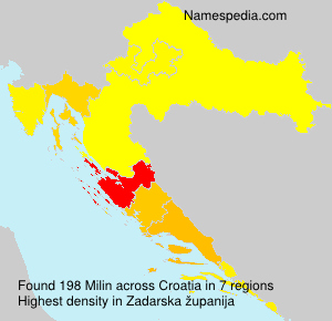 Surname Milin in Croatia
