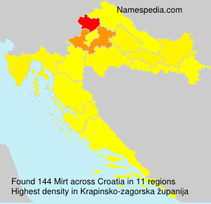 Surname Mirt in Croatia