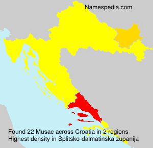Surname Musac in Croatia