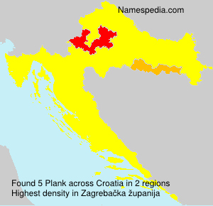Surname Plank in Croatia