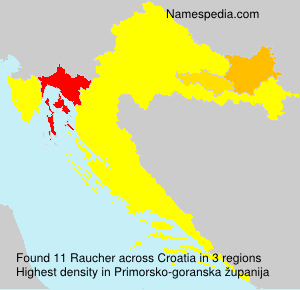 Surname Raucher in Croatia