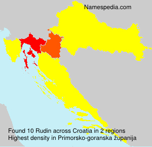 Surname Rudin in Croatia