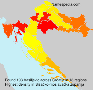 Surname Vasiljevic in Croatia