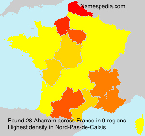 Surname Aharram in France