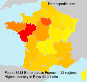 Surname Barre in France
