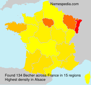 Surname Becher in France