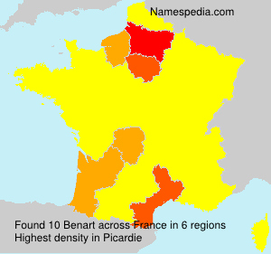 Surname Benart in France