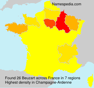Surname Beuzart in France
