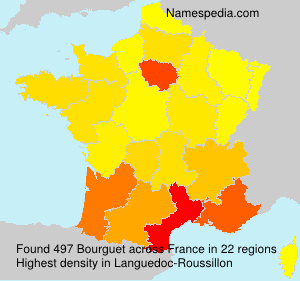 Surname Bourguet in France