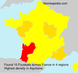 Surname Foussats in France