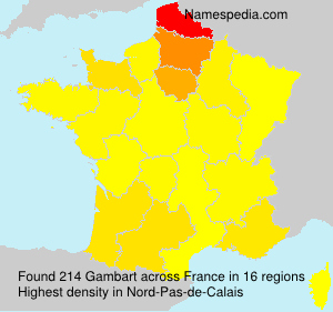 Surname Gambart in France