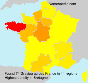 Surname Graviou in France