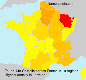 Surname Gruselle in France