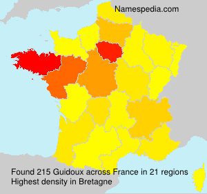 Surname Guidoux in France