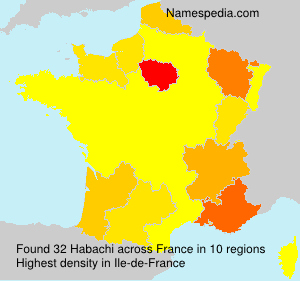 Surname Habachi in France