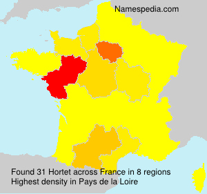 Surname Hortet in France