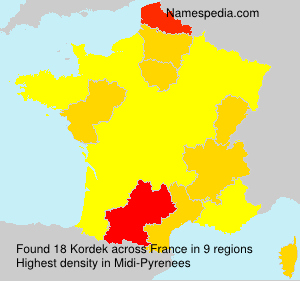 Surname Kordek in France