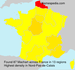 Surname Machart in France