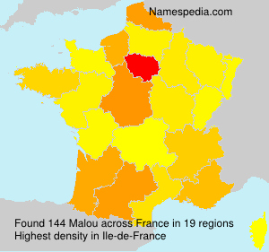 Surname Malou in France