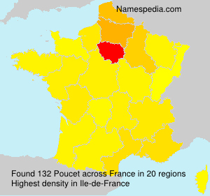 Surname Poucet in France