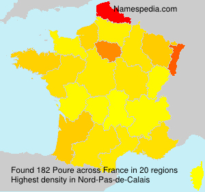 Surname Poure in France