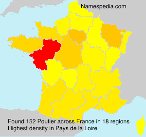 Surname Poutier in France