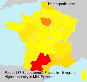 Surname Sabrie in France