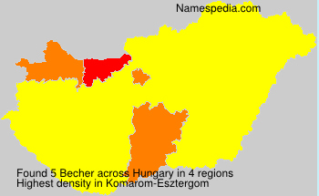 Surname Becher in Hungary