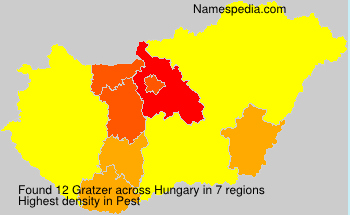 Surname Gratzer in Hungary