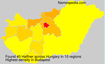 Surname Haffner in Hungary