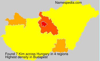 Surname Kim in Hungary