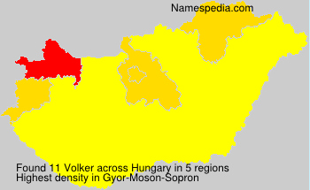 Surname Volker in Hungary