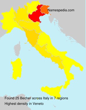 Surname Becher in Italy