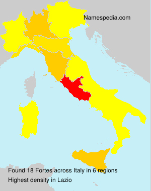 Surname Fortes in Italy