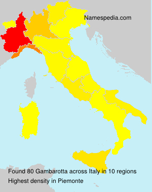 Surname Gambarotta in Italy