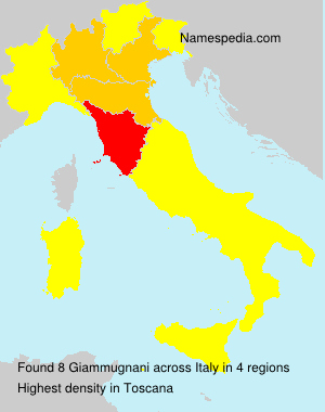 Surname Giammugnani in Italy