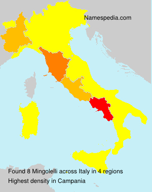 Surname Mingolelli in Italy