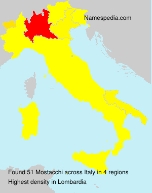 Surname Mostacchi in Italy