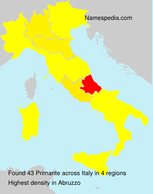 Surname Primante in Italy