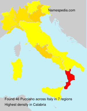 Surname Pucciano in Italy