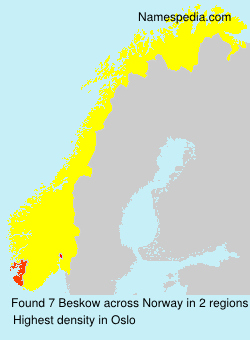 Surname Beskow in Norway