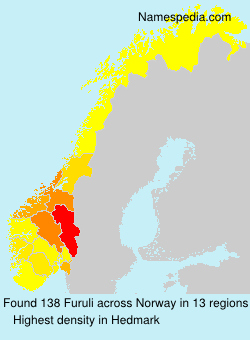 Surname Furuli in Norway
