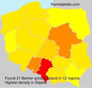 Surname Becher in Poland