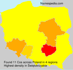 Surname Cos in Poland