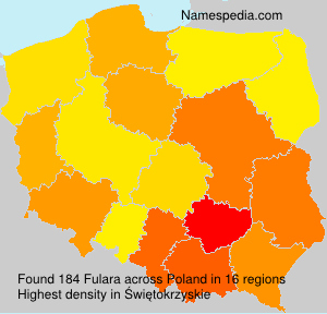 Surname Fulara in Poland