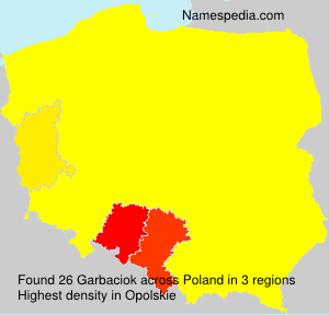 Surname Garbaciok in Poland